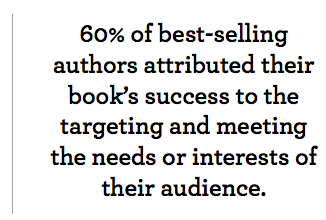 Statistic about author marketing