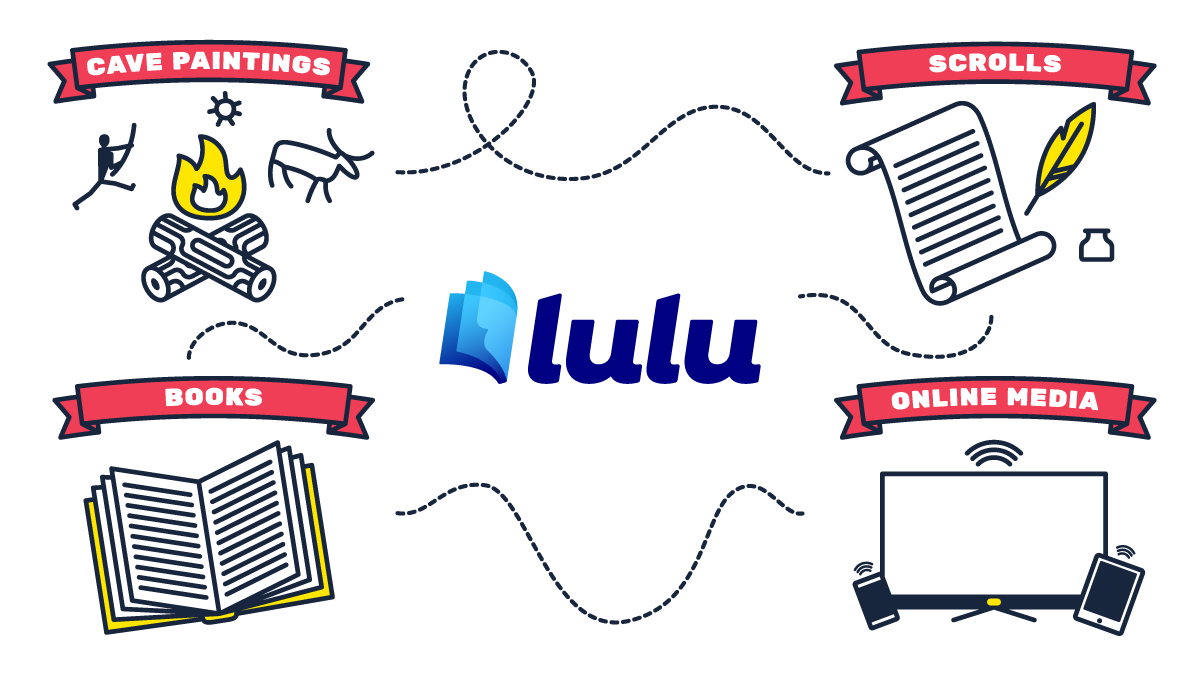 Lulu Sponsors the Brighton Festival and Everyday Epic Blog Graphic Header