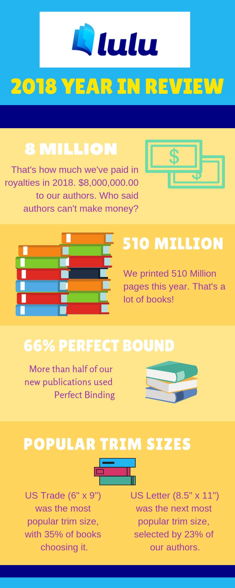 Lulu 2018 Stats Info Graphic