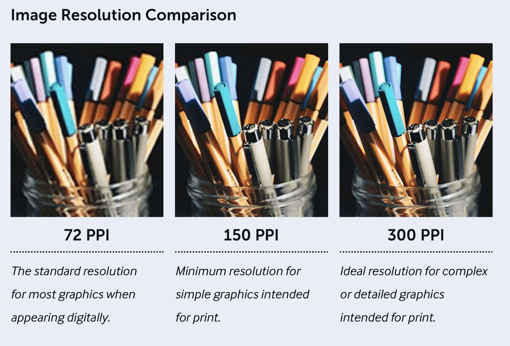 Image resolution comparison