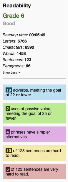 Hemingway app score from the final version of this post